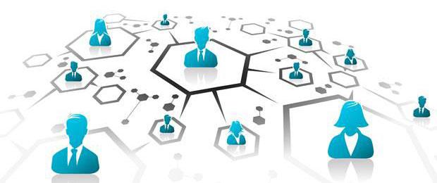 negocio multinivel network marketing